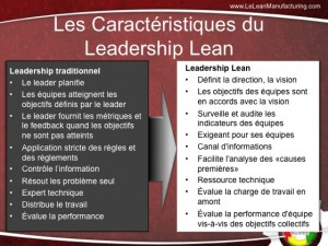 lean Management et leadership